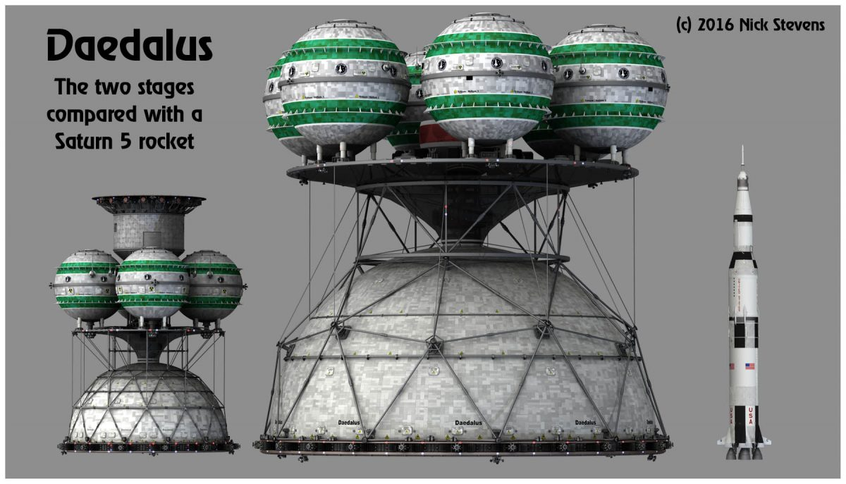 |Size comparison between the BIS Daedalus Interstellar and a Saturn V.