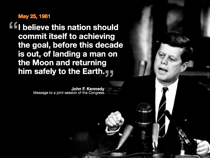 Kennedy Moon Speech