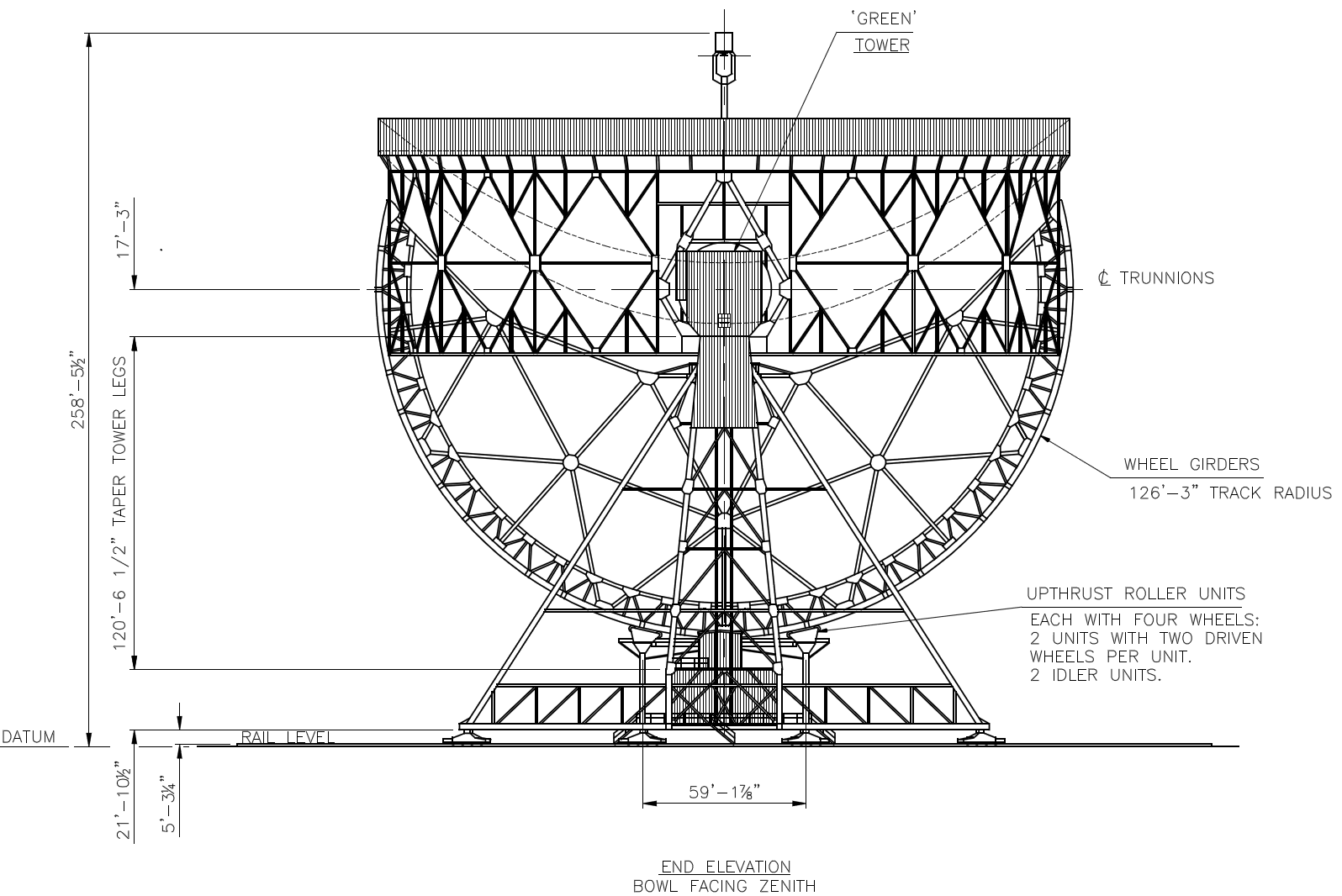 jodrell-dish-side-view1