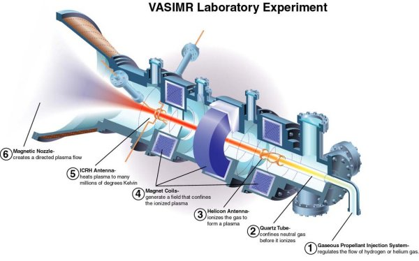 VASIMIR engine