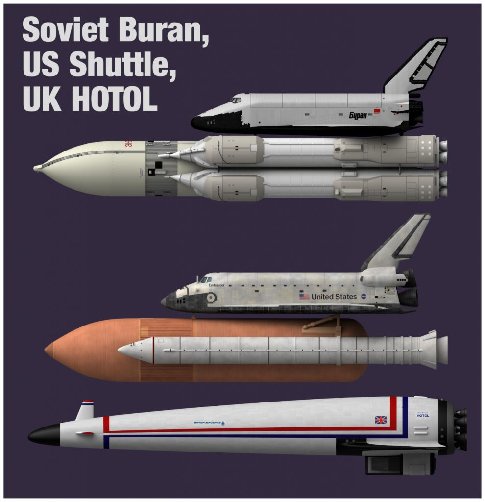 Three Spaceplanes. US Shuttle, Energia Buran, and the British HOTOL.