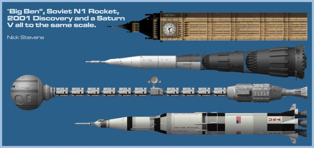 The Discovery from 2001, with N1, Big Ben, and the Saturn V for comparison.