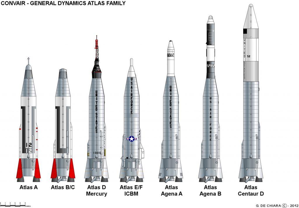 Atlas rocket family